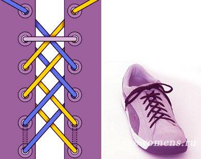 Как шнуровать кроссовки